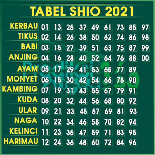table shio 2021